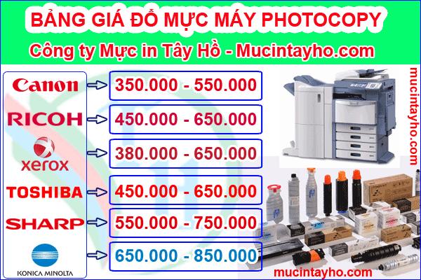 Bảng giá nạp mực photocopy tại HCM
