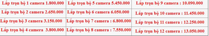 bảng giá lắp đặt camera tại hai duong