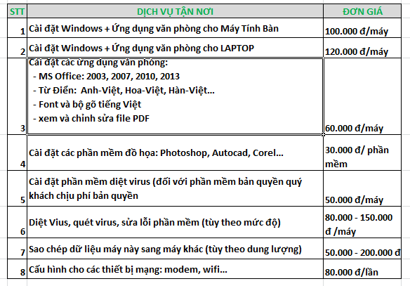 bảng giá Sửa máy tính tại nhà Cầu Giấy