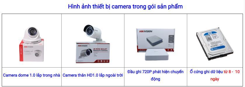 Lắp đặt Camera Giám Sát Tại Bắc Ninh