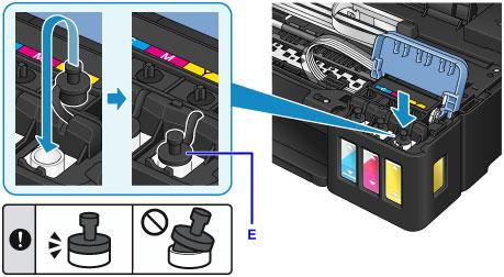 Đổ mực máy in Canon G1000 - G2000 - G3000 - G4000